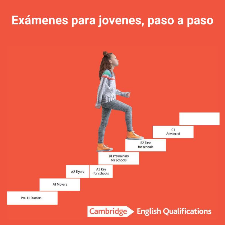 Academia de Ingles Gijon - Examenes paso a paso